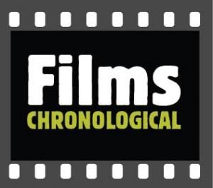 Les Blank Films - Chronological List